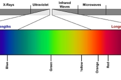 visible_spectrum